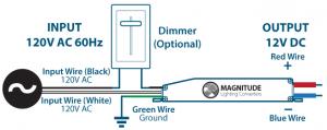 Блок питания для светодиодного светильника