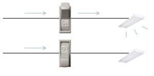 Системы управления светом