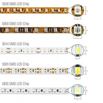 Как выбрать светодиодную ленту