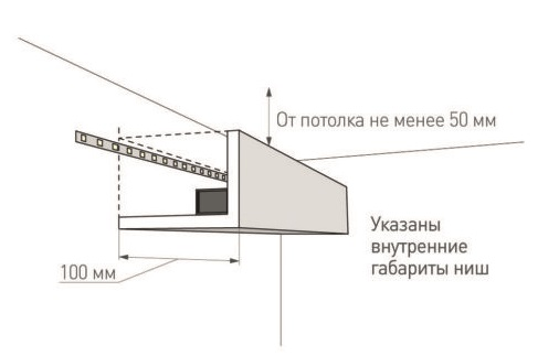 Монтаж светодиодной ленты
