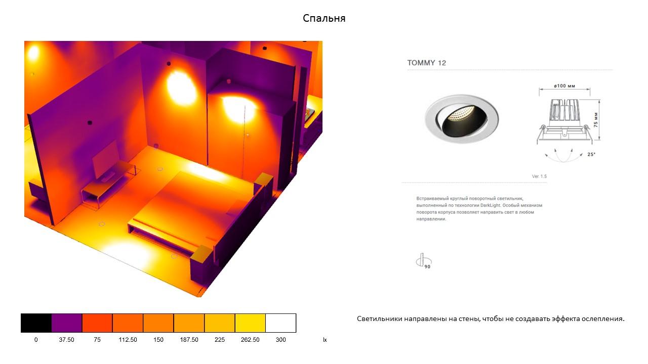 Расчет освещения квартиры