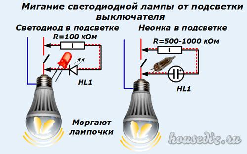 Почему мигает светодиодная лампа и как устранить эту проблему